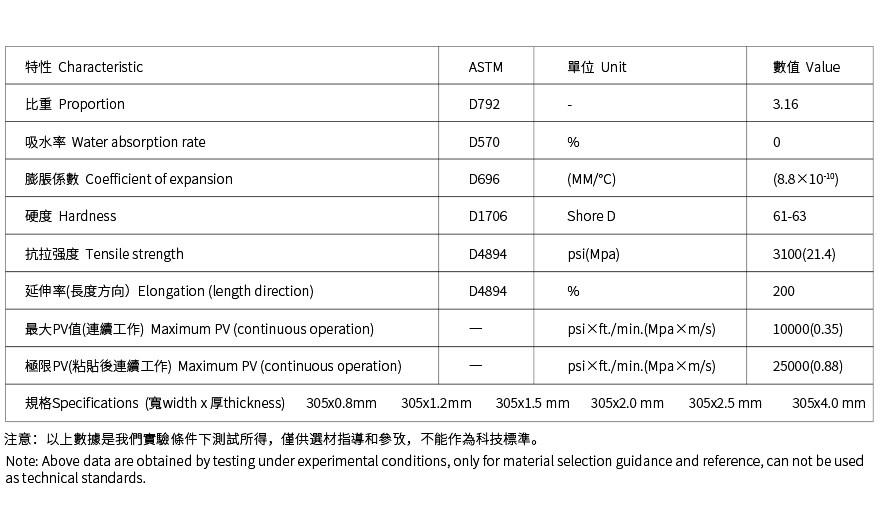 DIXON技术参数2